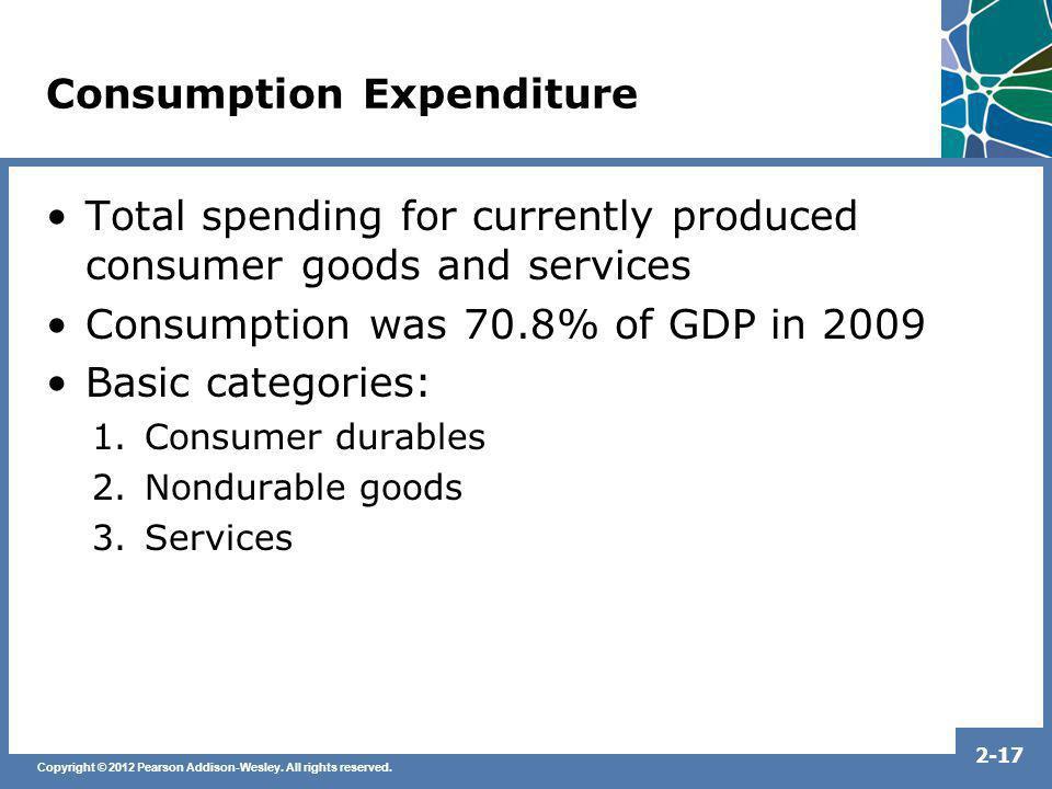 Consumption Expenditure