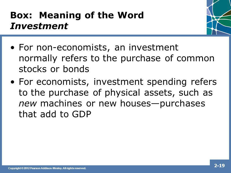 Box: Meaning of the Word Investment