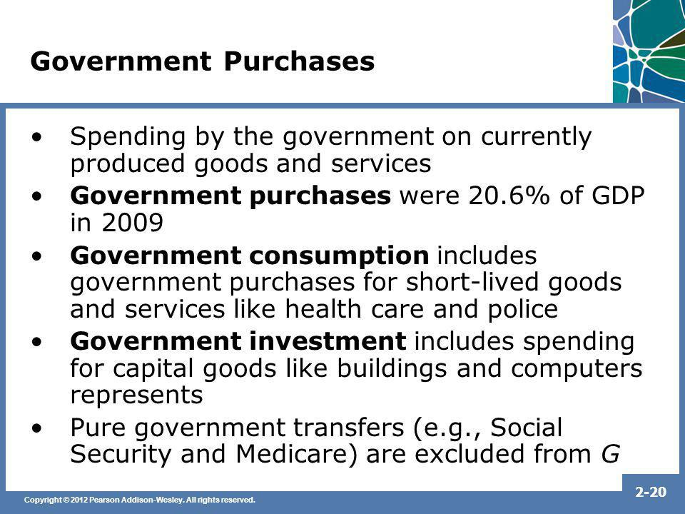 Government Purchases Spending by the government on currently produced goods and services. Government purchases were 20.6% of GDP in