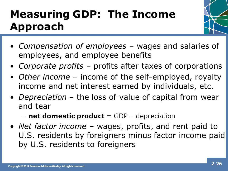 Measuring GDP: The Income Approach