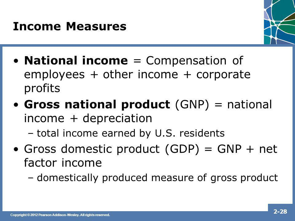Gross national product (GNP) = national income + depreciation