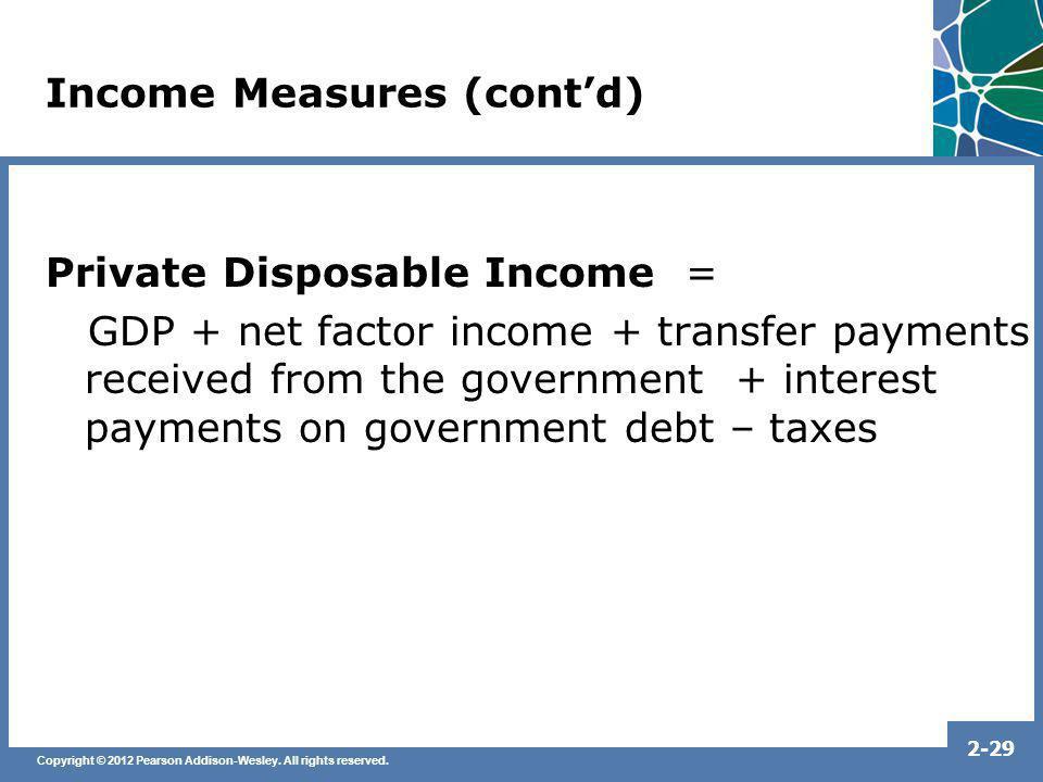 Income Measures (cont'd)