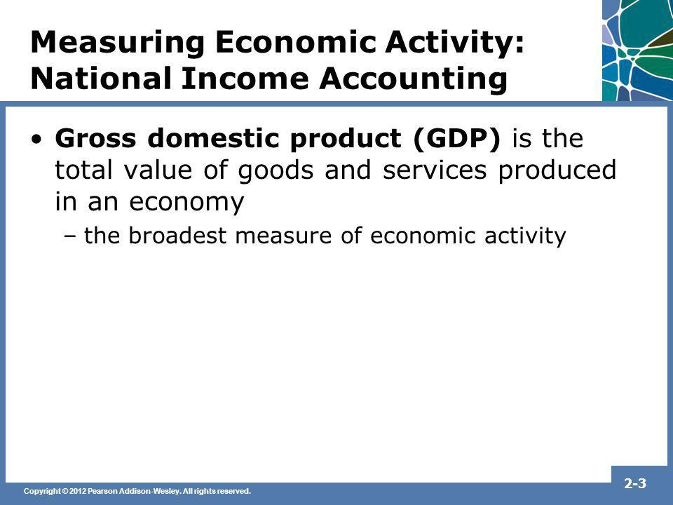 Measuring Economic Activity: National Income Accounting