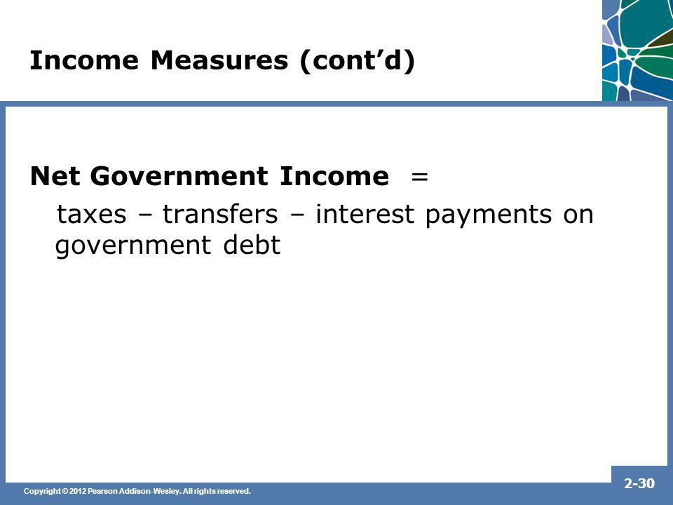 Income Measures (cont'd)
