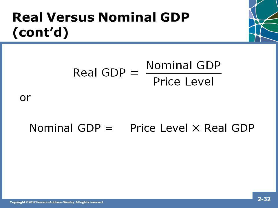 Real Versus Nominal GDP (cont'd)