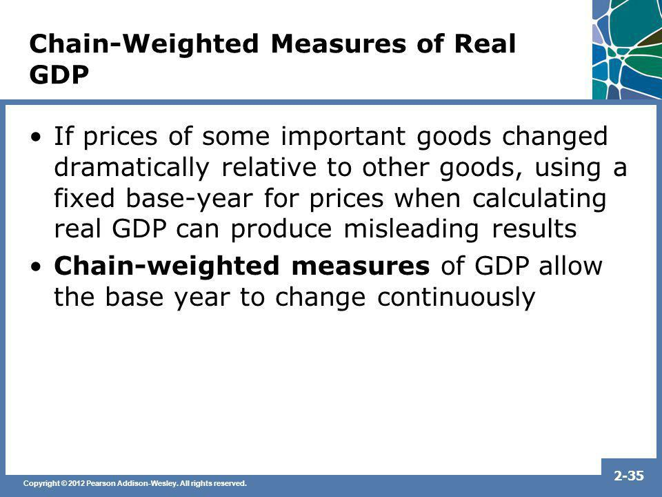 Chain-Weighted Measures of Real GDP