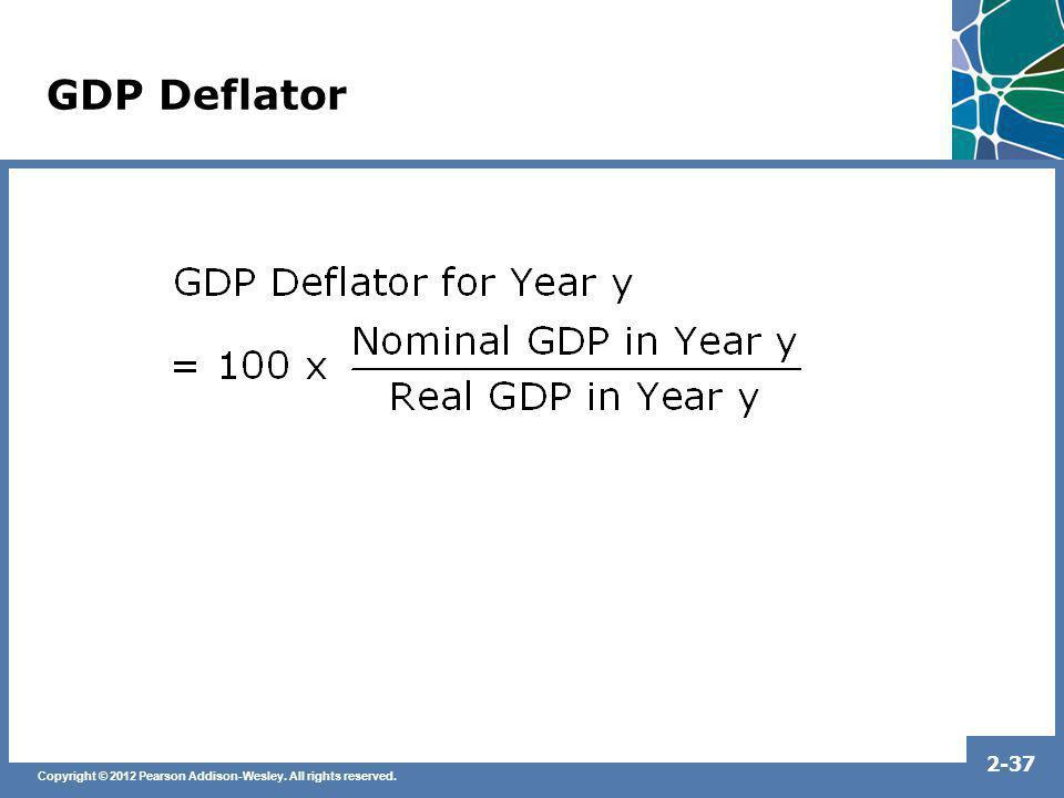 GDP Deflator 37
