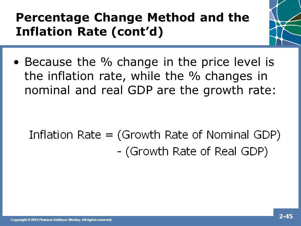 Percentage Change Method and the Inflation Rate (cont'd)