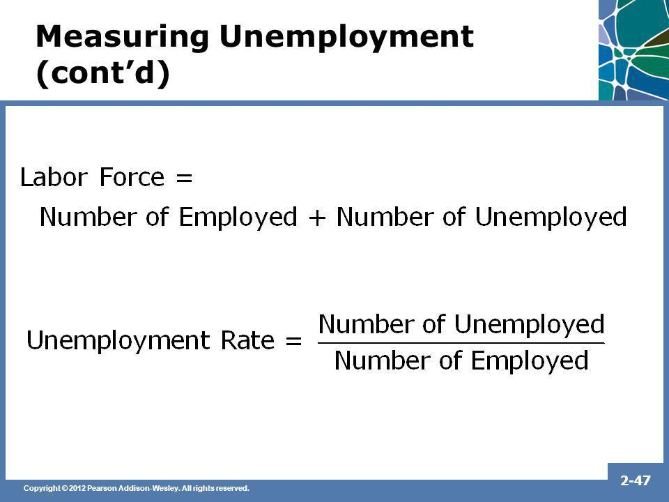 Measuring Unemployment (cont'd)