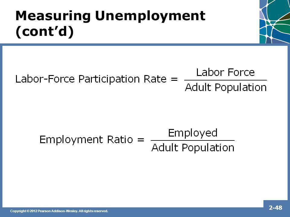 Measuring Unemployment (cont'd)
