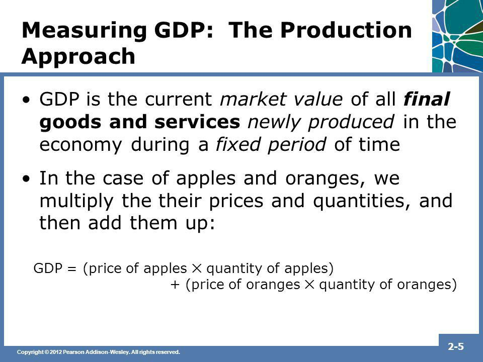 Measuring GDP: The Production Approach