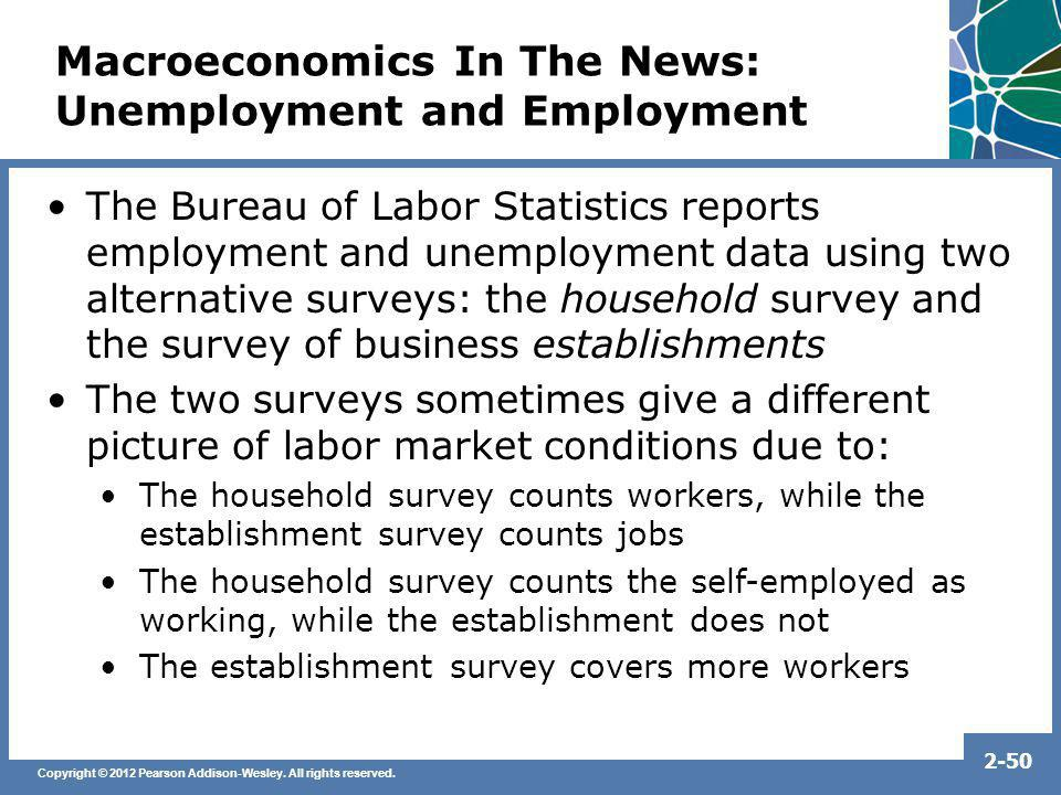 Macroeconomics In The News: Unemployment and Employment