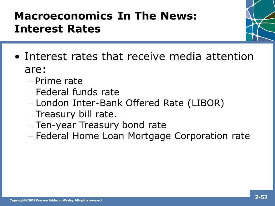 Macroeconomics In The News: Interest Rates