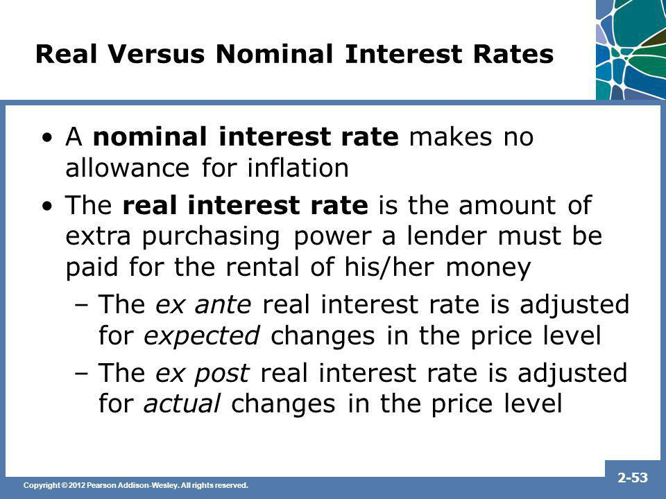 Real Versus Nominal Interest Rates