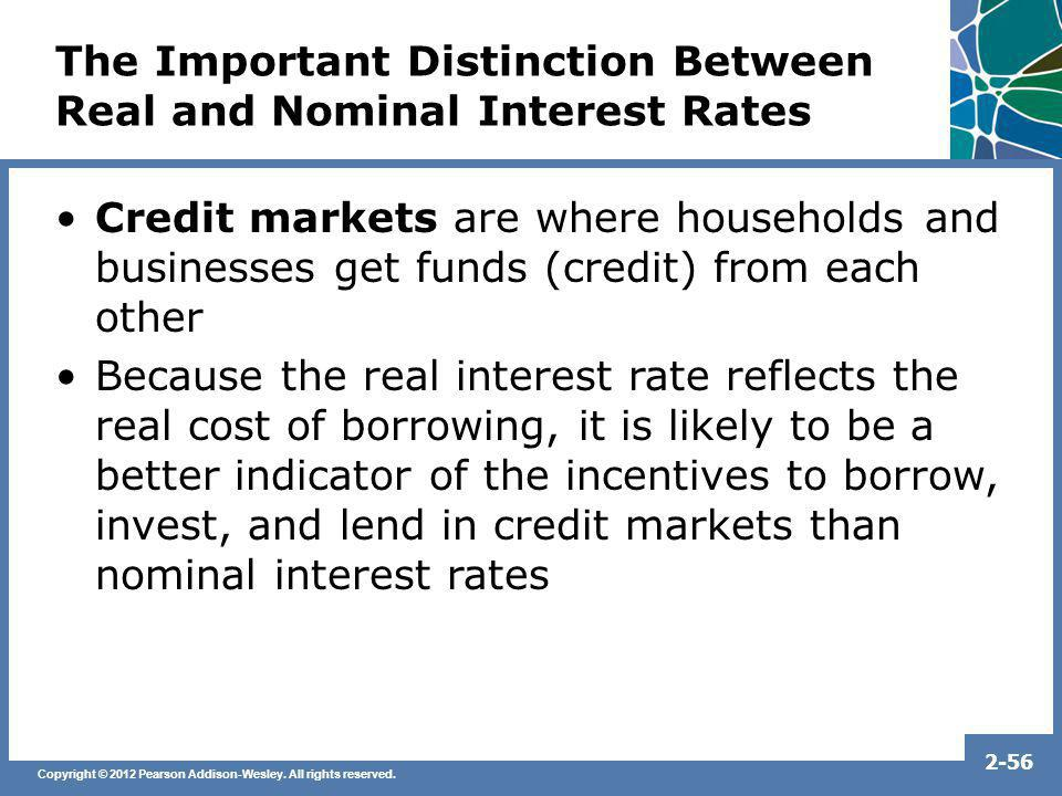 The Important Distinction Between Real and Nominal Interest Rates