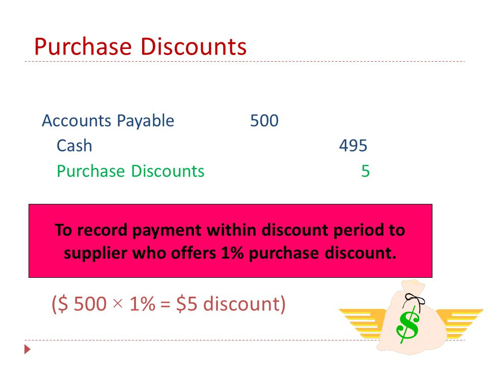Purchase Discounts ($ 500 × 1% = $5 discount) Accounts Payable 500