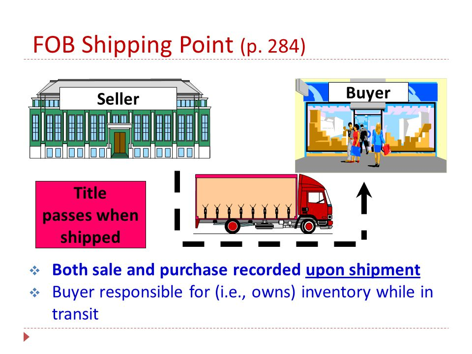 FOB Shipping Point (p. 284) Buyer Seller Title passes when shipped