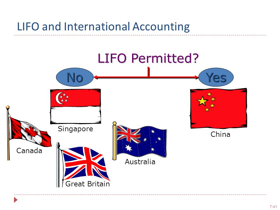 LIFO and International Accounting