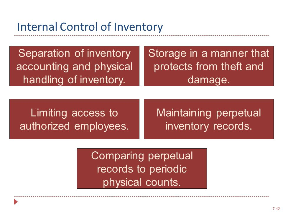 Internal Control of Inventory