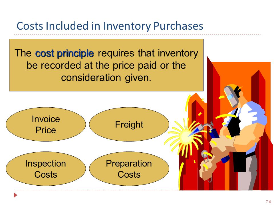 Costs Included in Inventory Purchases