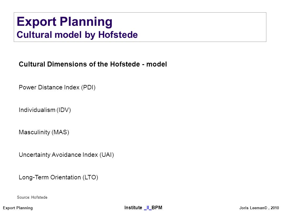 Export Planning Cultural model by Hofstede