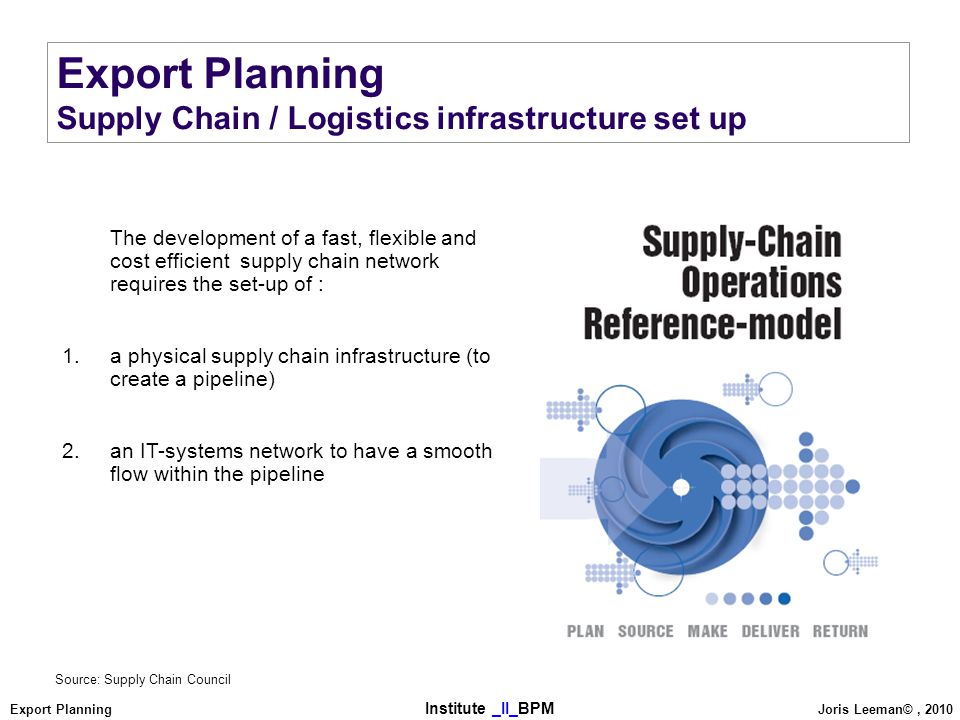 Export Planning Supply Chain / Logistics infrastructure set up