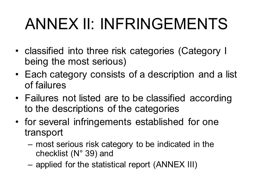 ANNEX II: INFRINGEMENTS