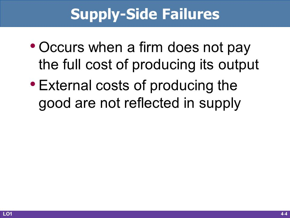 Occurs when a firm does not pay the full cost of producing its output