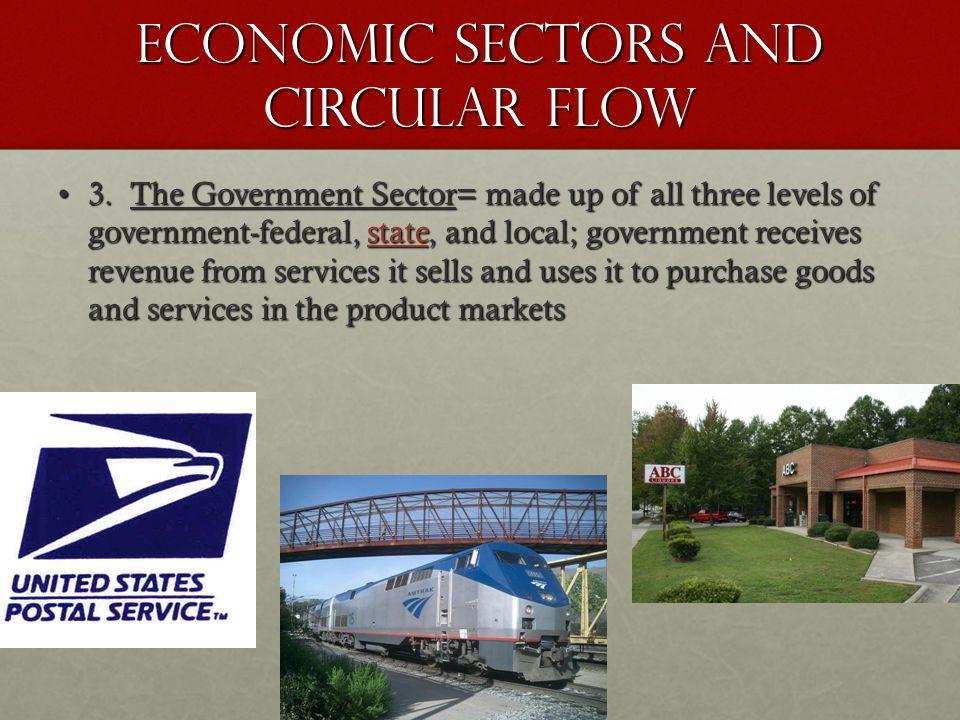 Economic Sectors and Circular Flow