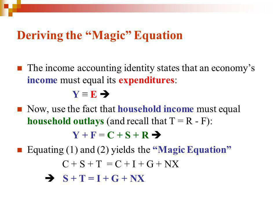 Deriving the Magic Equation