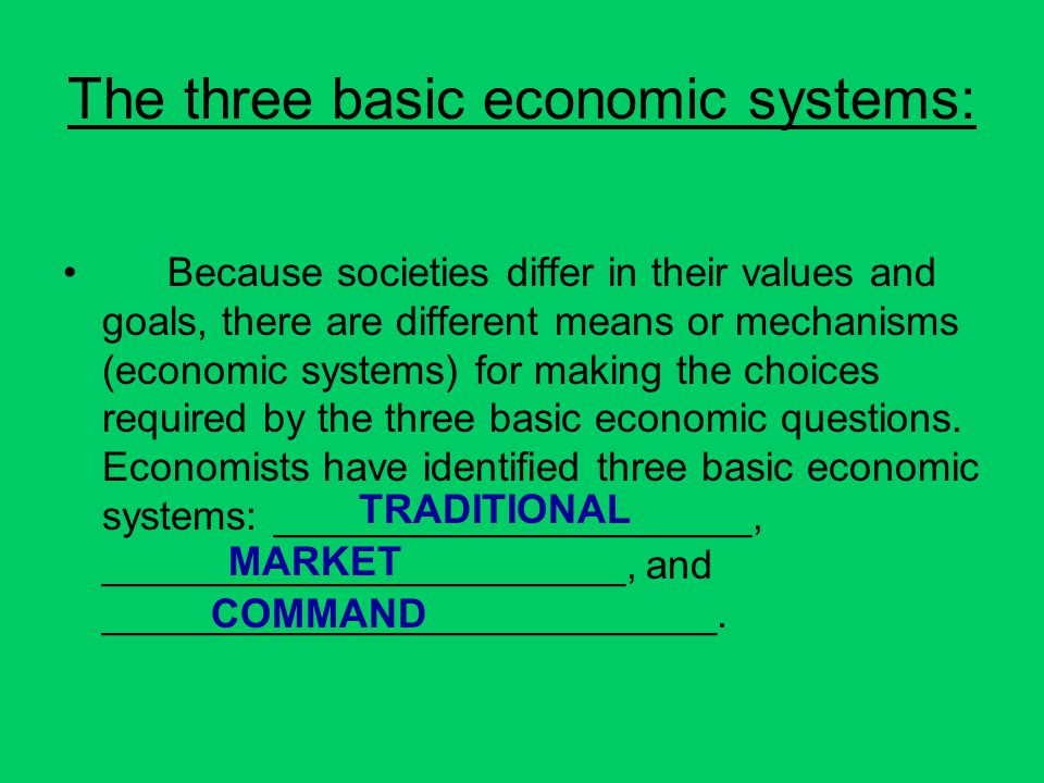The three basic economic systems:
