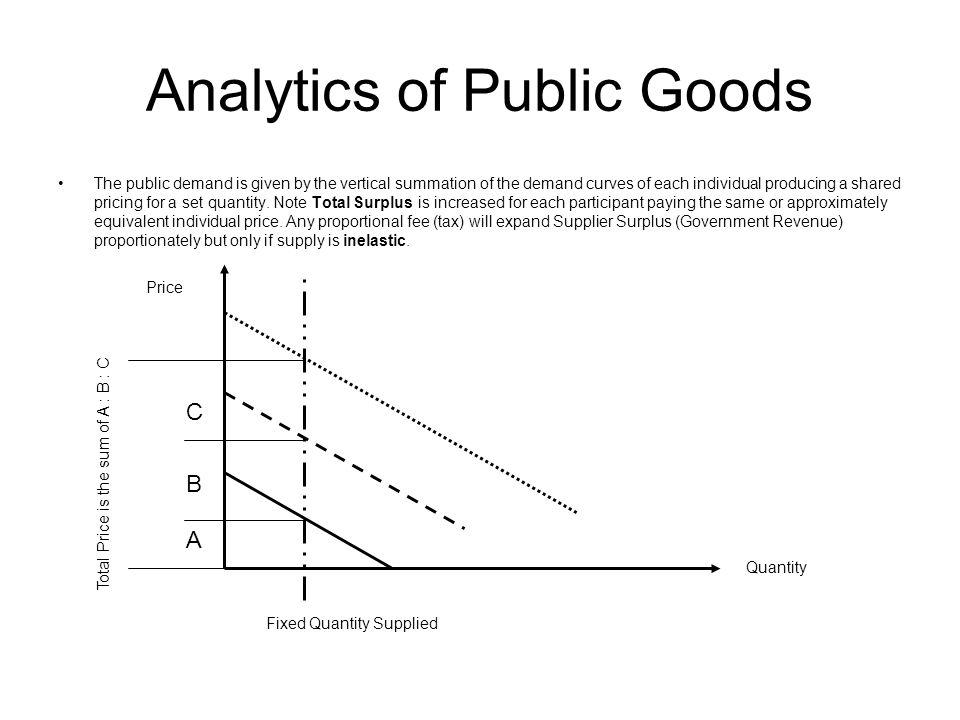 Analytics of Public Goods