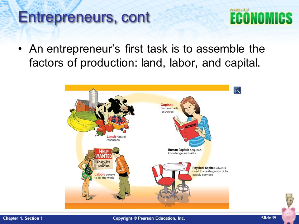 Entrepreneurs, cont An entrepreneur's first task is to assemble the factors of production: land, labor, and capital.