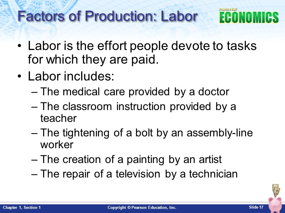 Factors of Production: Labor