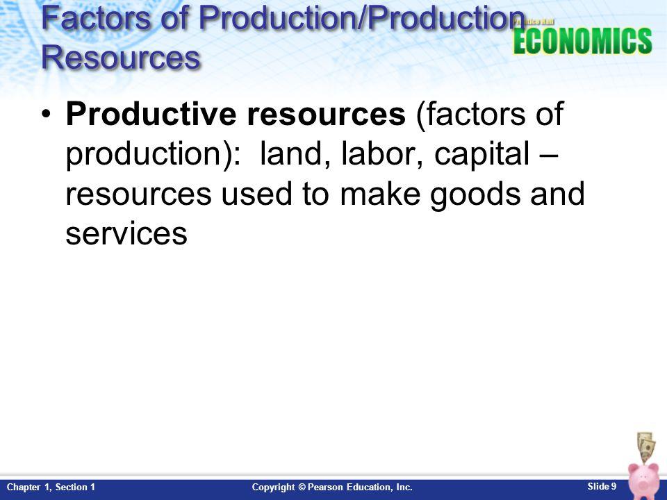 Factors of Production/Production Resources