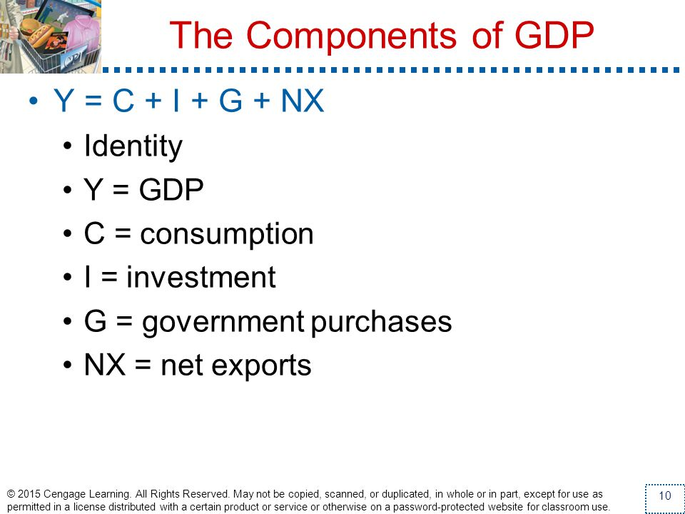 The Components of GDP Y = C + I + G + NX Identity Y = GDP