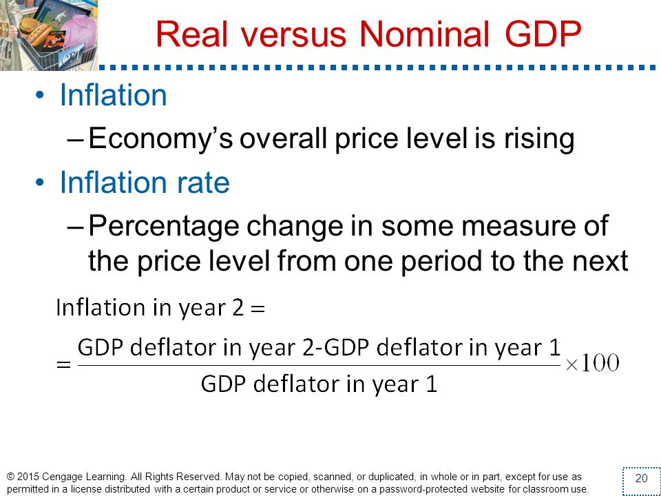 Real versus Nominal GDP