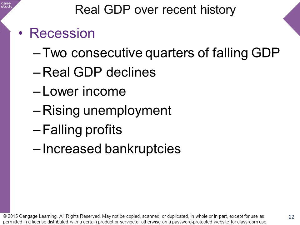 Real GDP over recent history