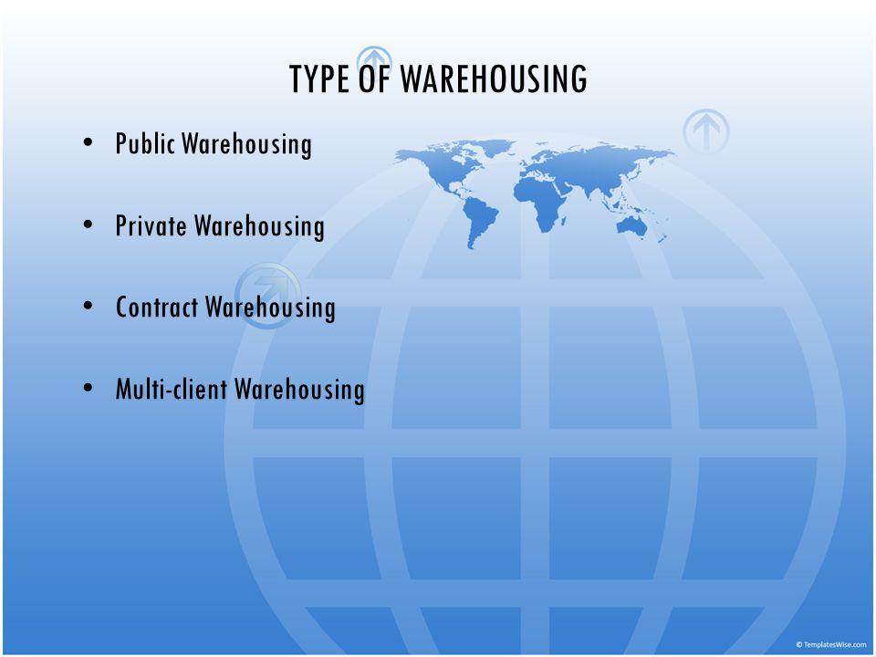 TYPE OF WAREHOUSING Public Warehousing Private Warehousing