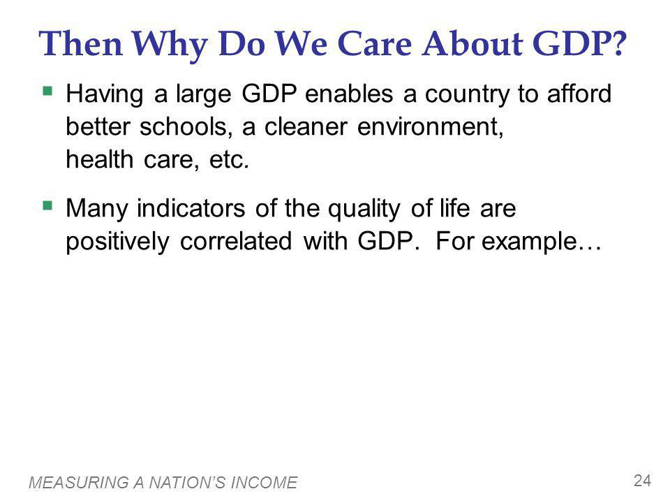 CHAPTER SUMMARY Gross Domestic Product (GDP) measures a country's total income and expenditure.
