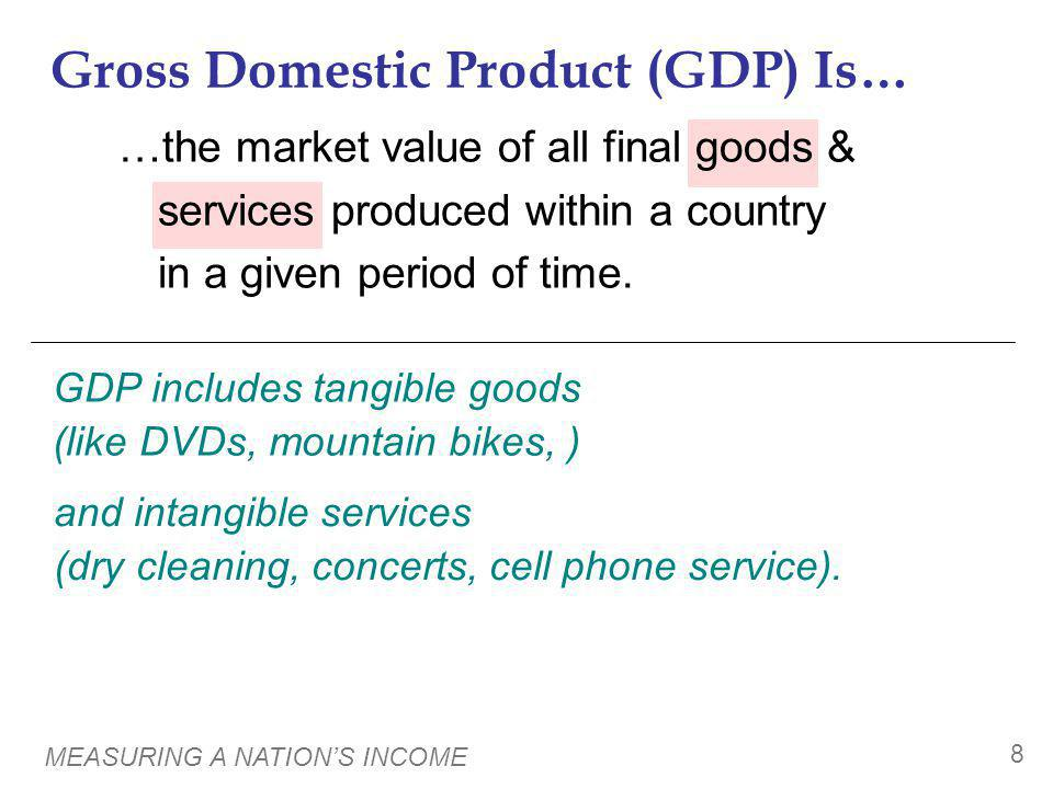 Gross Domestic Product (GDP) Is…