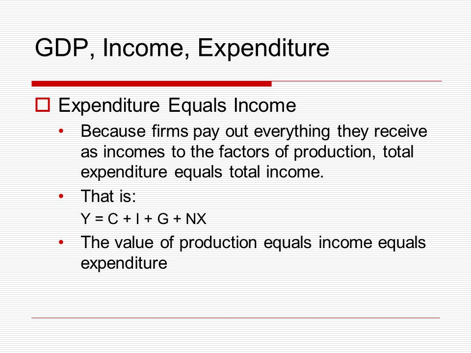 GDP, Income, Expenditure