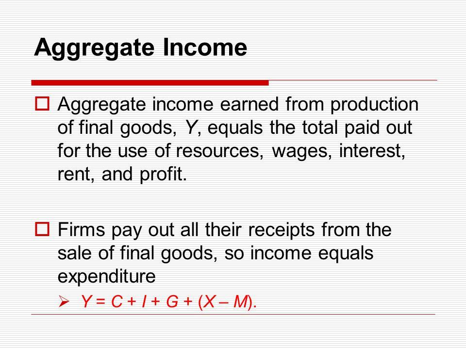 Aggregate Income
