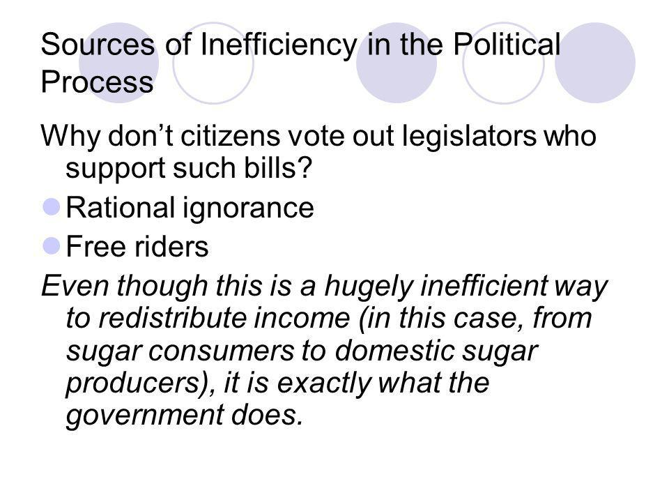 Sources of Inefficiency in the Political Process