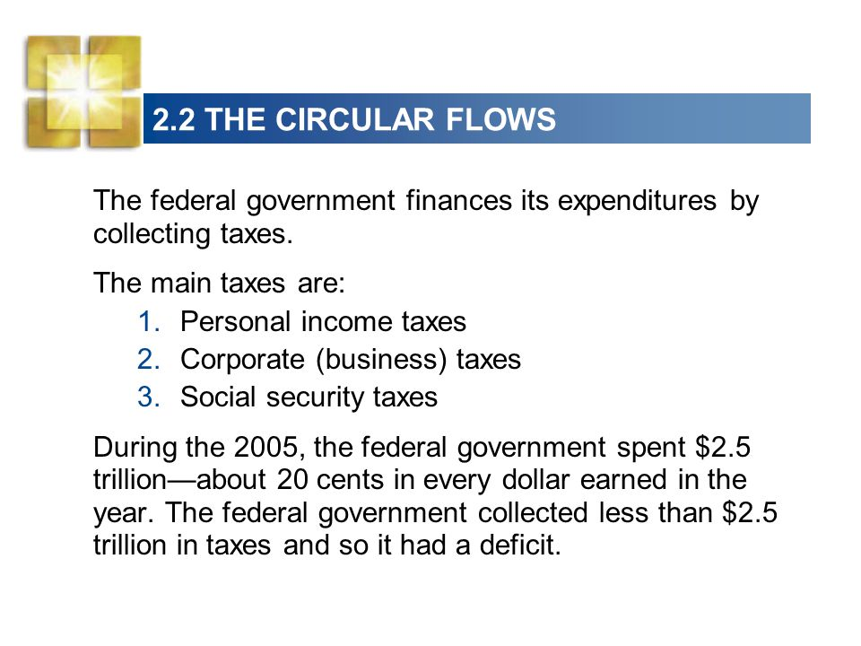 2.2 THE CIRCULAR FLOWS The federal government finances its expenditures by collecting taxes. The main taxes are: