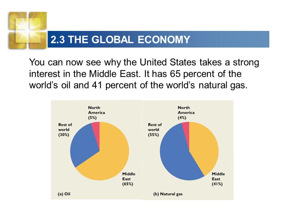 2.3 THE GLOBAL ECONOMY