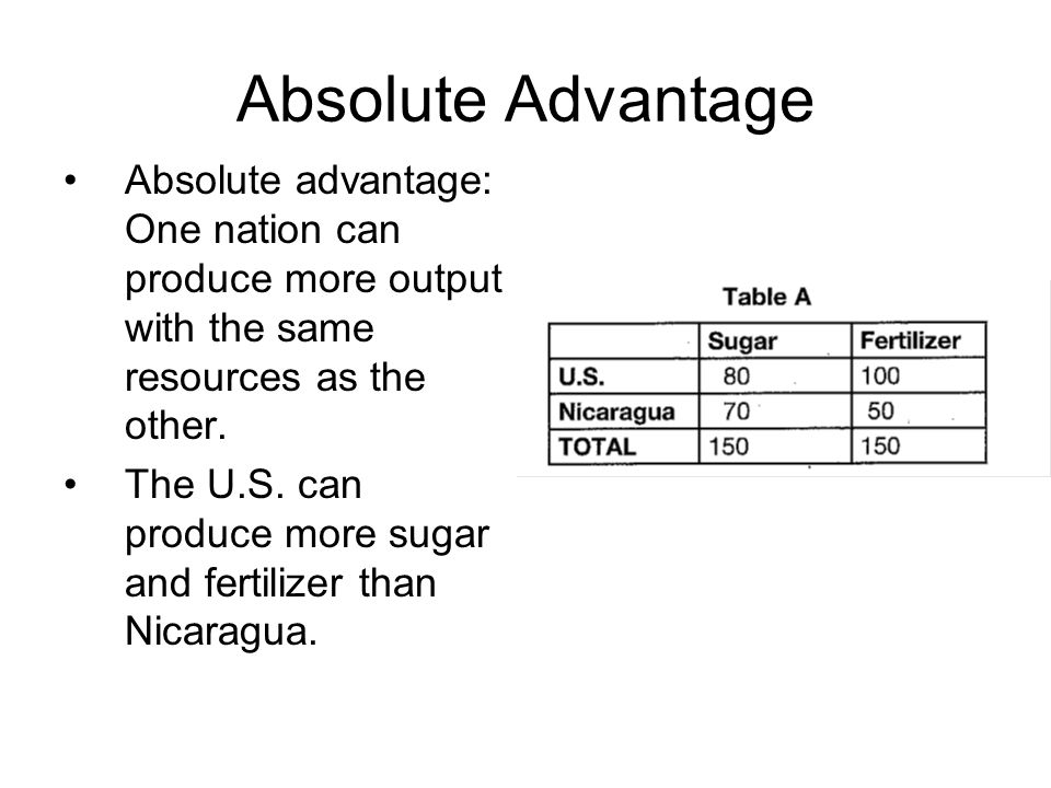 Absolute Advantage Absolute advantage: One nation can produce more output with the same resources as the other.