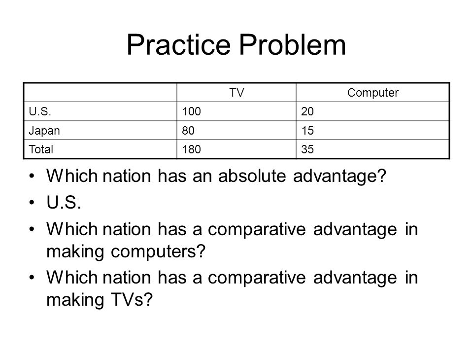 Practice Problem Which nation has an absolute advantage U.S.