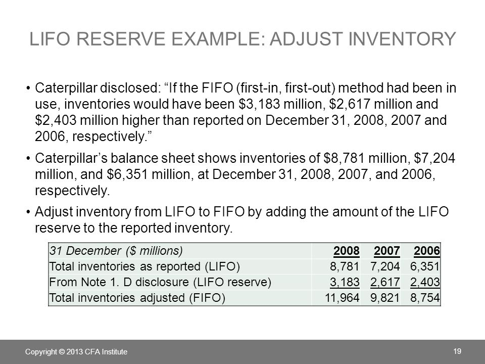 Lifo reserve example: adjust inventory