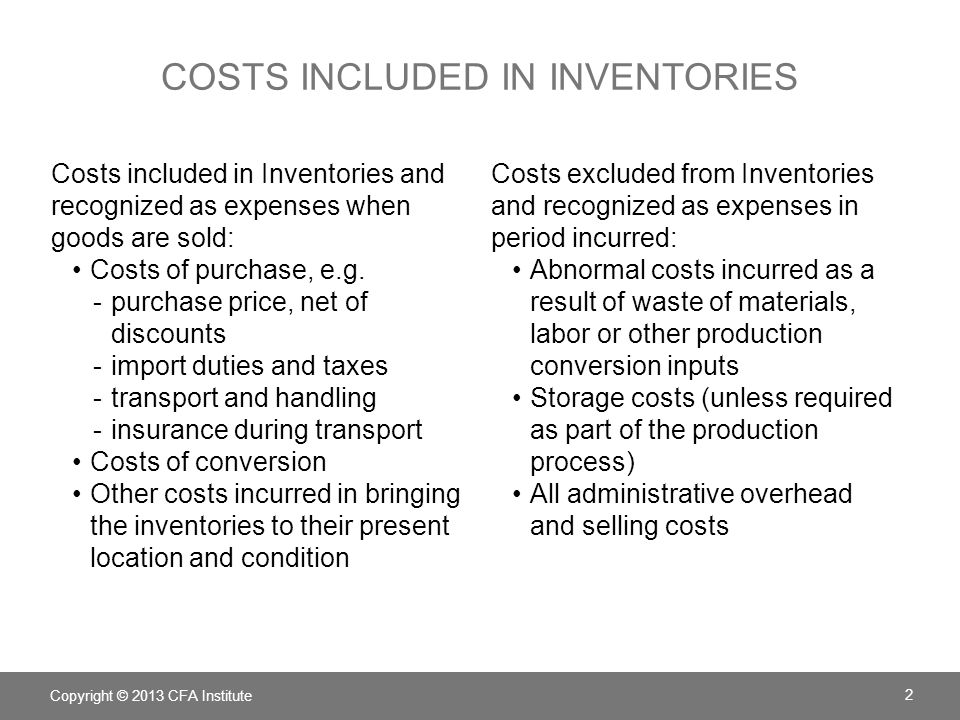 costs included in inventories